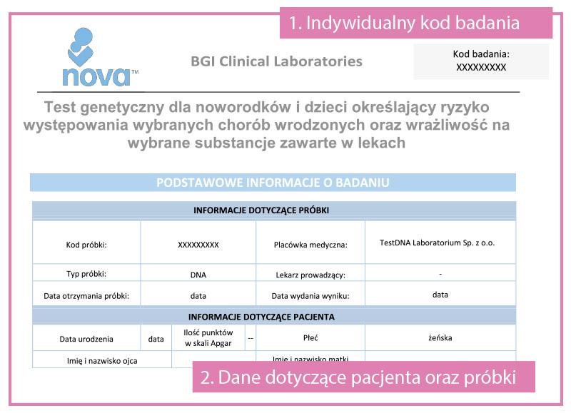 indywidualny kod badania, dane dotyczące pacjenta oraz próbki