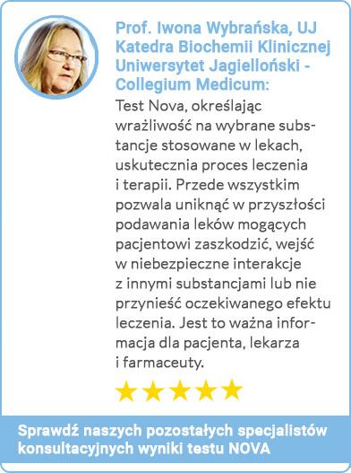 prof. Iwona Wybrańska