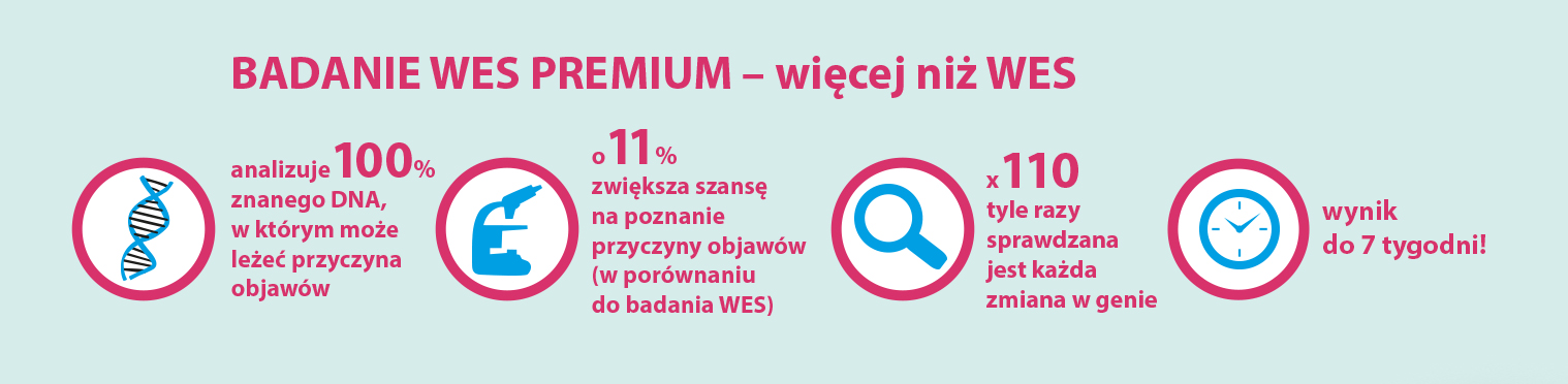 badanie wes premium
